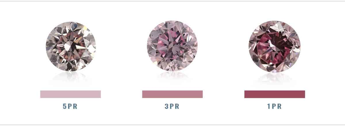 5PR-3PR-1PR-Argyle-Diamond-Color-Intensities
