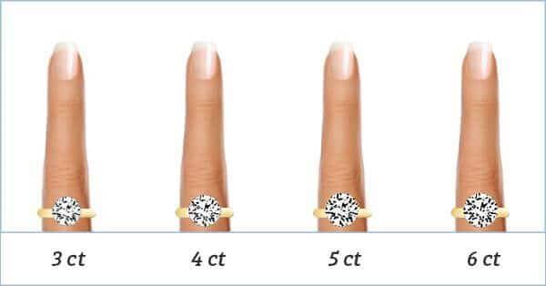 3 Carat Vs 4 Carat Vs 5 Carat Vs 6 Carat Diamond Rings