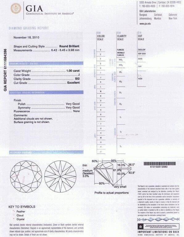 GIA Report 6111684286