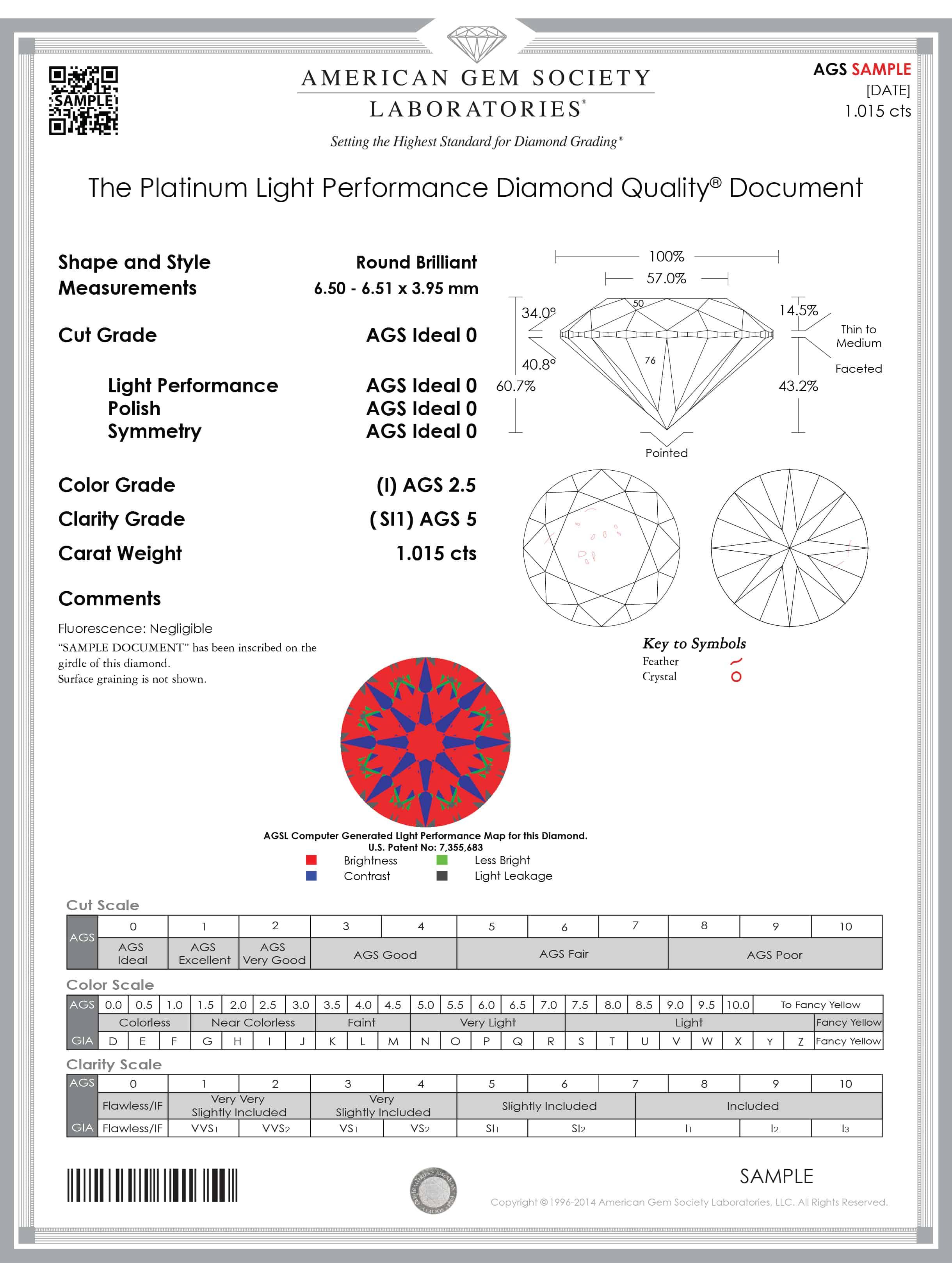AGS Platinum Diamond Quality Certificate Sample